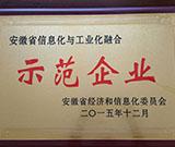 安徽省信息化与工业化融合示